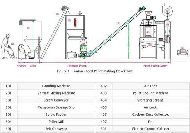 feed pelletizer  poultry pellet feed machine  small feed