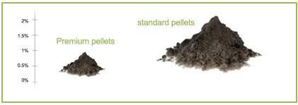 pellet ash comparision