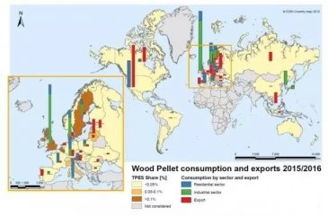 Wood pellet market in Europe, North America and Asia